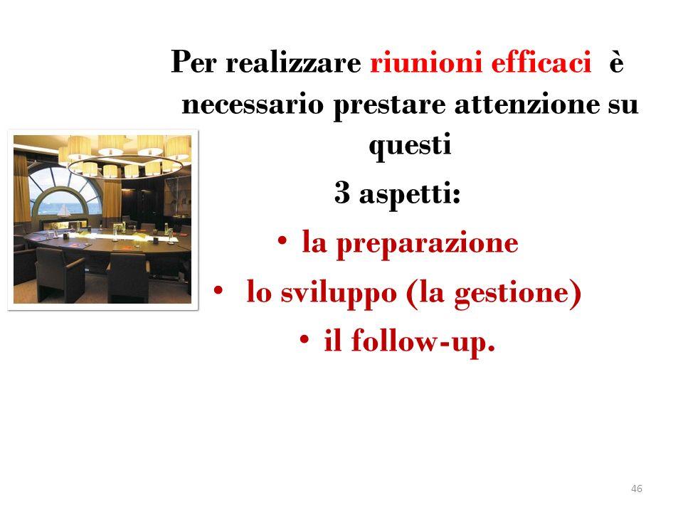 Per realizzare riunioni efficaci è necessario prestare attenzione su questi 3 aspetti: la preparazione lo sviluppo (la gestione) il follow-up. 46
