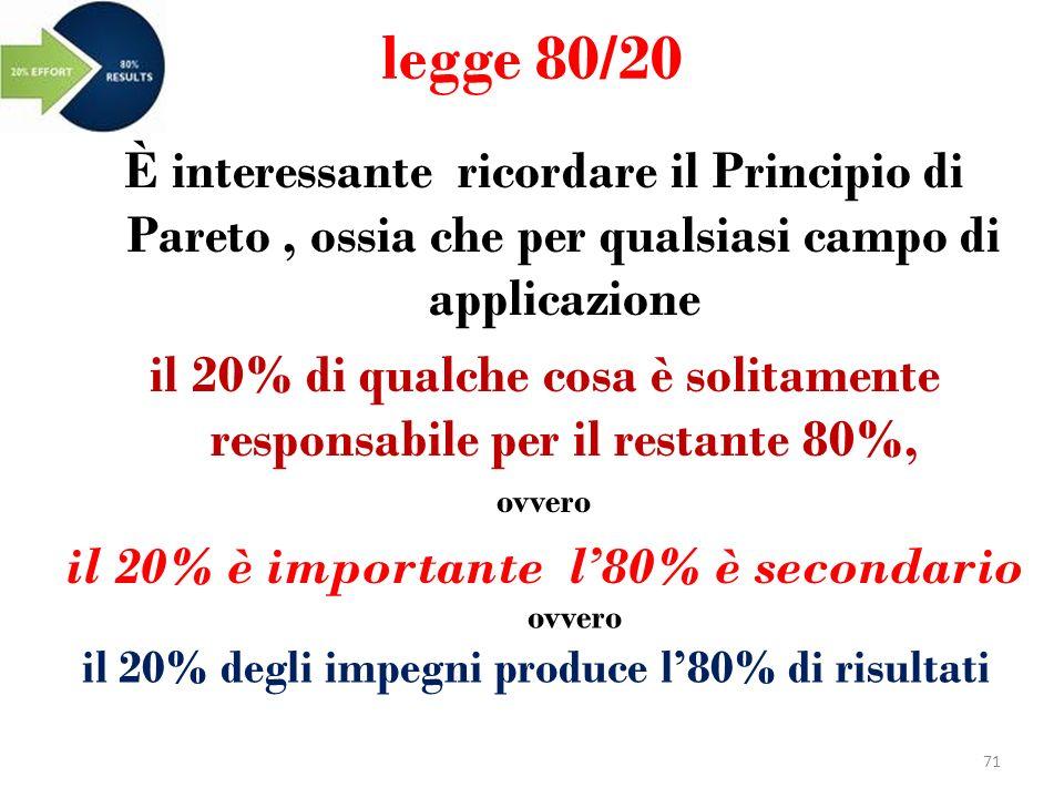legge 80/20 È interessante ricordare il Principio di Pareto, ossia che per qualsiasi campo di applicazione il 20% di qualche cosa è solitamente respon