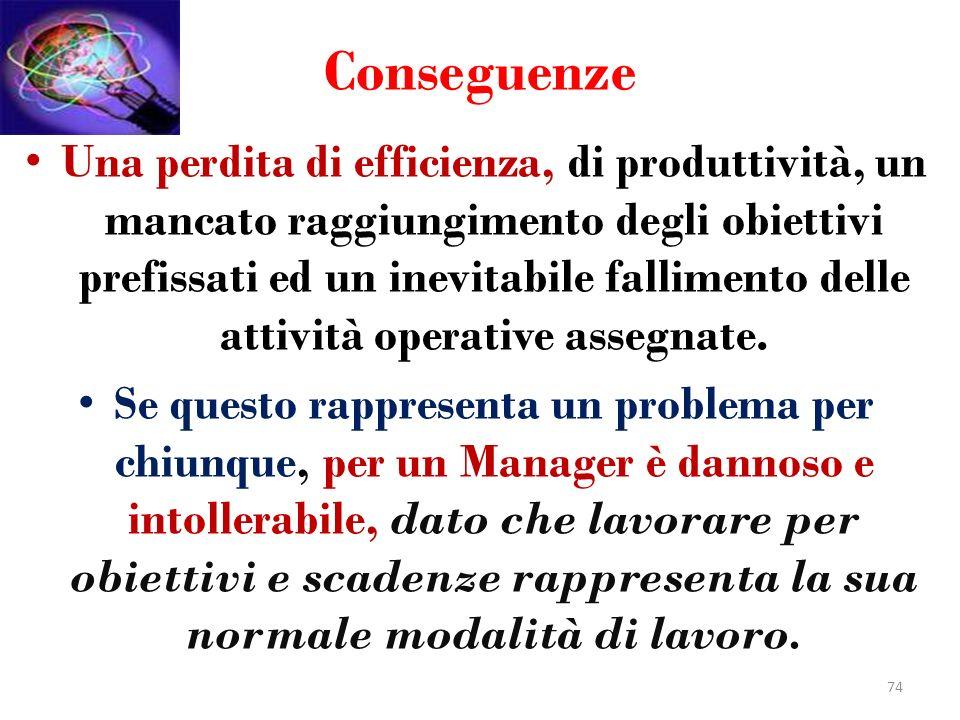 Conseguenze Una perdita di efficienza, di produttività, un mancato raggiungimento degli obiettivi prefissati ed un inevitabile fallimento delle attivi