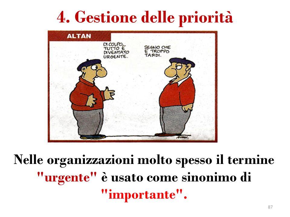 4. Gestione delle priorità Nelle organizzazioni molto spesso il termine