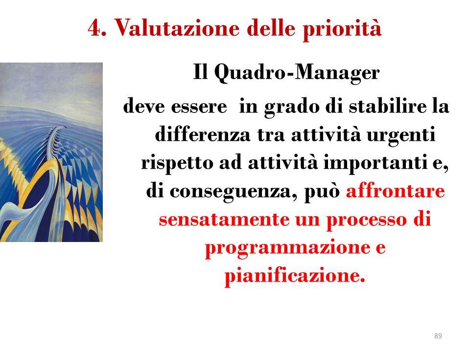 4. Valutazione delle priorità Il Quadro-Manager deve essere in grado di stabilire la differenza tra attività urgenti rispetto ad attività importanti e