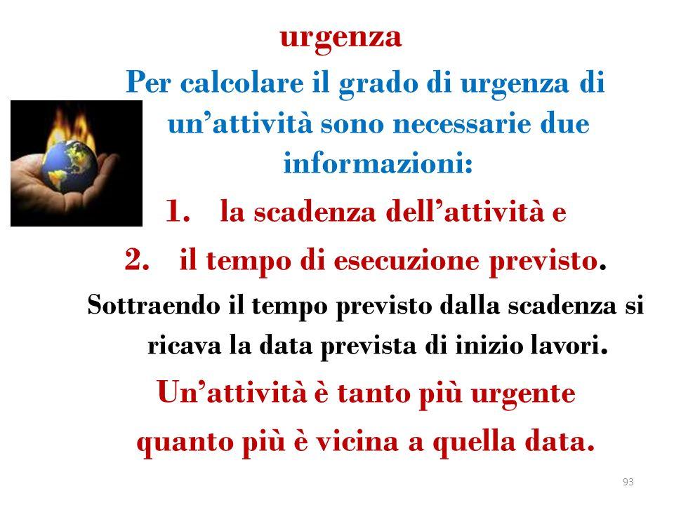 urgenza Per calcolare il grado di urgenza di unattività sono necessarie due informazioni: 1.la scadenza dellattività e 2.il tempo di esecuzione previs