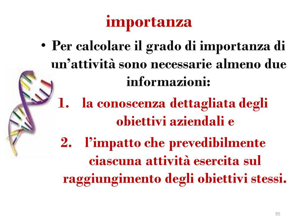 importanza Per calcolare il grado di importanza di unattività sono necessarie almeno due informazioni: 1.la conoscenza dettagliata degli obiettivi azi