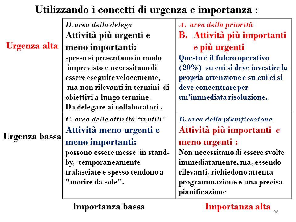 Utilizzando i concetti di urgenza e importanza : Urgenza alta Urgenza bassa Importanza bassa Importanza alta D. area della delega Attività più urgenti