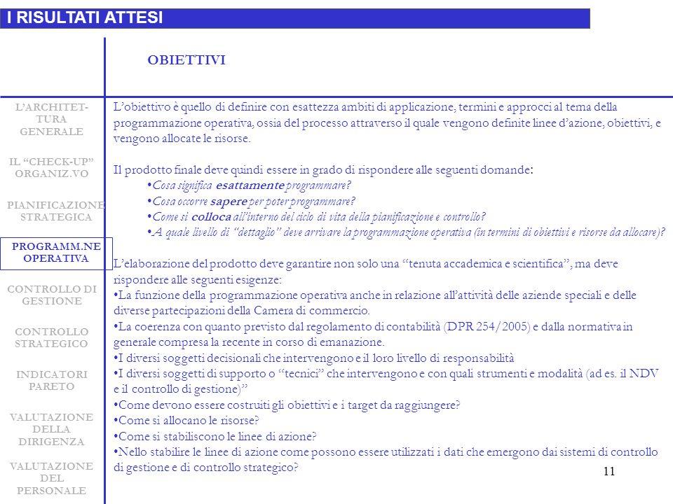 11 I RISULTATI ATTESI LARCHITET- TURA GENERALE INDICATORI PARETO CONTROLLO STRATEGICO CONTROLLO DI GESTIONE PIANIFICAZIONE STRATEGICA PROGRAMM.NE OPERATIVA VALUTAZIONE DELLA DIRIGENZA VALUTAZIONE DEL PERSONALE IL CHECK-UP ORGANIZ.VO Lobiettivo è quello di definire con esattezza ambiti di applicazione, termini e approcci al tema della programmazione operativa, ossia del processo attraverso il quale vengono definite linee dazione, obiettivi, e vengono allocate le risorse.