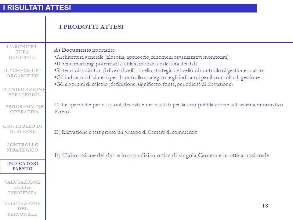 18 I RISULTATI ATTESI LARCHITET- TURA GENERALE INDICATORI PARETO CONTROLLO STRATEGICO CONTROLLO DI GESTIONE PIANIFICAZIONE STRATEGICA VALUTAZIONE DELLA DIRIGENZA VALUTAZIONE DEL PERSONALE IL CHECK-UP ORGANIZ.VO A) Documento riportante: Architettura generale (filosofia, approccio, fenomeni organizzativi monitorati) Il benchmarking: potenzialità, utilità, modalità di lettura dei dati Sistema di indicatori (i diversi livelli - livello strategico e livello di controllo di gestione, o altro) Gli indicatori di sintesi (per il controllo strategico) e gli indicatori per il controllo di gestione Gli algoritmi di calcolo (definizione, significato, fonte, periodicità di rilevazione) C) Le specifiche per il lay-out dei dati e dei risultati per la loro pubblicazione sul sistema informativo Pareto D) Rilevazione e test presso un gruppo di Camere di commercio E) Elaborazione dei dati e loro analisi in ottica di singola Camera e in ottica nazionale PROGRAMM.NE OPERATIVA I PRODOTTI ATTESI