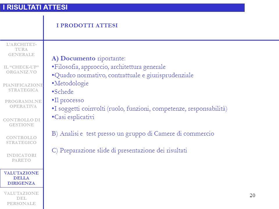 20 I RISULTATI ATTESI LARCHITET- TURA GENERALE INDICATORI PARETO CONTROLLO STRATEGICO CONTROLLO DI GESTIONE PIANIFICAZIONE STRATEGICA VALUTAZIONE DELLA DIRIGENZA VALUTAZIONE DEL PERSONALE IL CHECK-UP ORGANIZ.VO PROGRAMM.NE OPERATIVA A) Documento riportante: Filosofia, approccio, architettura generale Quadro normativo, contrattuale e giurisprudenziale Metodologie Schede Il processo I soggetti coinvolti (ruolo, funzioni, competenze, responsabilità) Casi esplicativi B) Analisi e test presso un gruppo di Camere di commercio C) Preparazione slide di presentazione dei risultati I PRODOTTI ATTESI