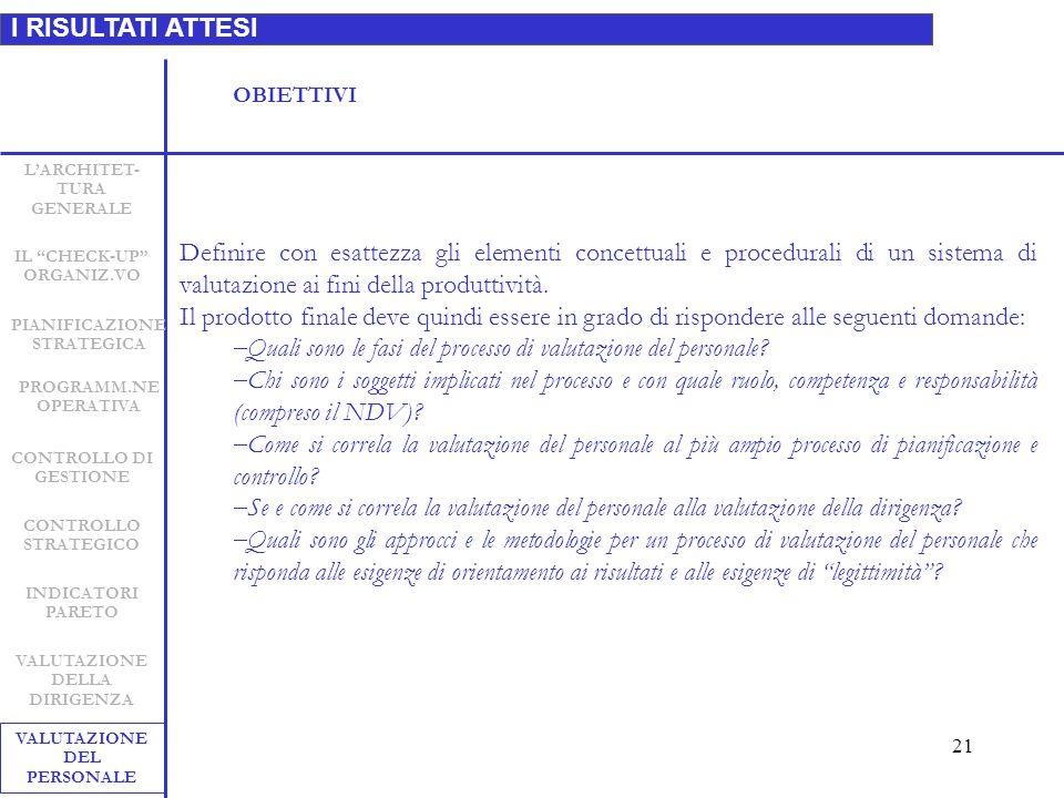 21 I RISULTATI ATTESI LARCHITET- TURA GENERALE INDICATORI PARETO CONTROLLO STRATEGICO CONTROLLO DI GESTIONE PIANIFICAZIONE STRATEGICA VALUTAZIONE DELLA DIRIGENZA VALUTAZIONE DEL PERSONALE IL CHECK-UP ORGANIZ.VO Definire con esattezza gli elementi concettuali e procedurali di un sistema di valutazione ai fini della produttività.