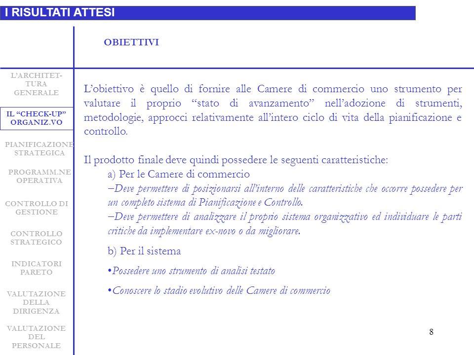 8 I RISULTATI ATTESI LARCHITET- TURA GENERALE INDICATORI PARETO CONTROLLO STRATEGICO CONTROLLO DI GESTIONE PIANIFICAZIONE STRATEGICA VALUTAZIONE DELLA DIRIGENZA VALUTAZIONE DEL PERSONALE IL CHECK-UP ORGANIZ.VO Lobiettivo è quello di fornire alle Camere di commercio uno strumento per valutare il proprio stato di avanzamento nelladozione di strumenti, metodologie, approcci relativamente allintero ciclo di vita della pianificazione e controllo.