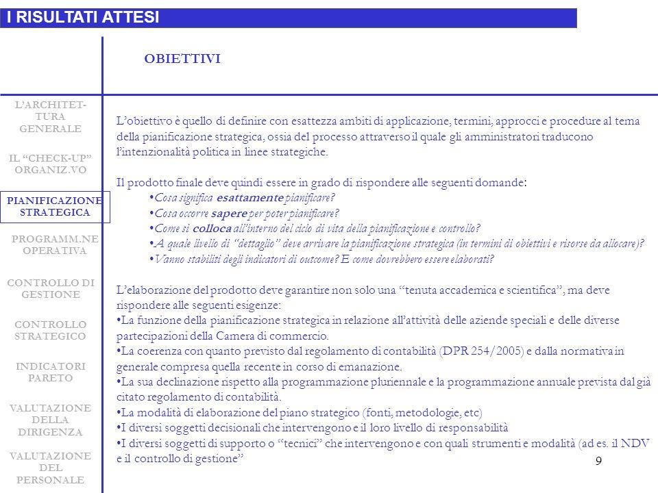 10 I RISULTATI ATTESI LARCHITET- TURA GENERALE INDICATORI PARETO CONTROLLO STRATEGICO CONTROLLO DI GESTIONE PIANIFICAZIONE STRATEGICA VALUTAZIONE DELLA DIRIGENZA VALUTAZIONE DEL PERSONALE IL CHECK-UP ORGANIZ.VO a) Documenti con taglio diverso (a secondo se rivolto agli amministratori, al Segretario Generale, al Ndv e agli altri soggetti coinvolti) riportanti: Filosofia e approccio Il quadro normativo e giurisprudenziale Metodologie e strumenti Processo/i di elaborazione della pianificazione strategica Esempi operativi del mondo delle autonomie, degli enti locali Esempi operativi per il mondo camerale Glossario: lesatta definizione dei termini e il loro significato, il tutto visto alla luce della letteratura internazionale, nazionale e alla luce della terminologia utilizzata nella normativa e nella giurisprudenza italiana PROGRAMM.NE OPERATIVA I PRODOTTI ATTESI