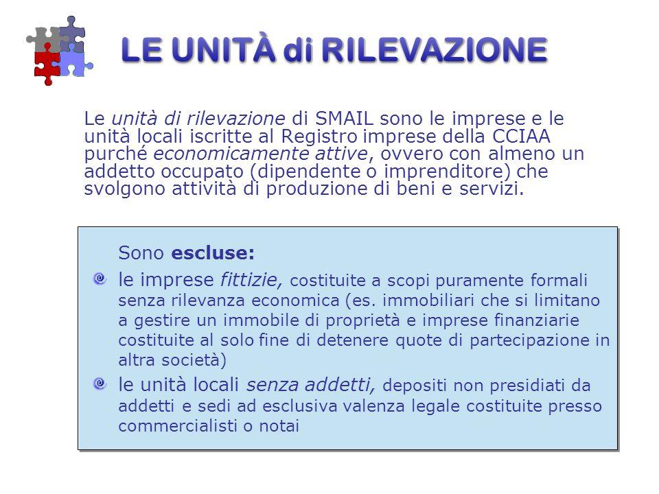 Le unità di rilevazione di SMAIL sono le imprese e le unità locali iscritte al Registro imprese della CCIAA purché economicamente attive, ovvero con almeno un addetto occupato (dipendente o imprenditore) che svolgono attività di produzione di beni e servizi.