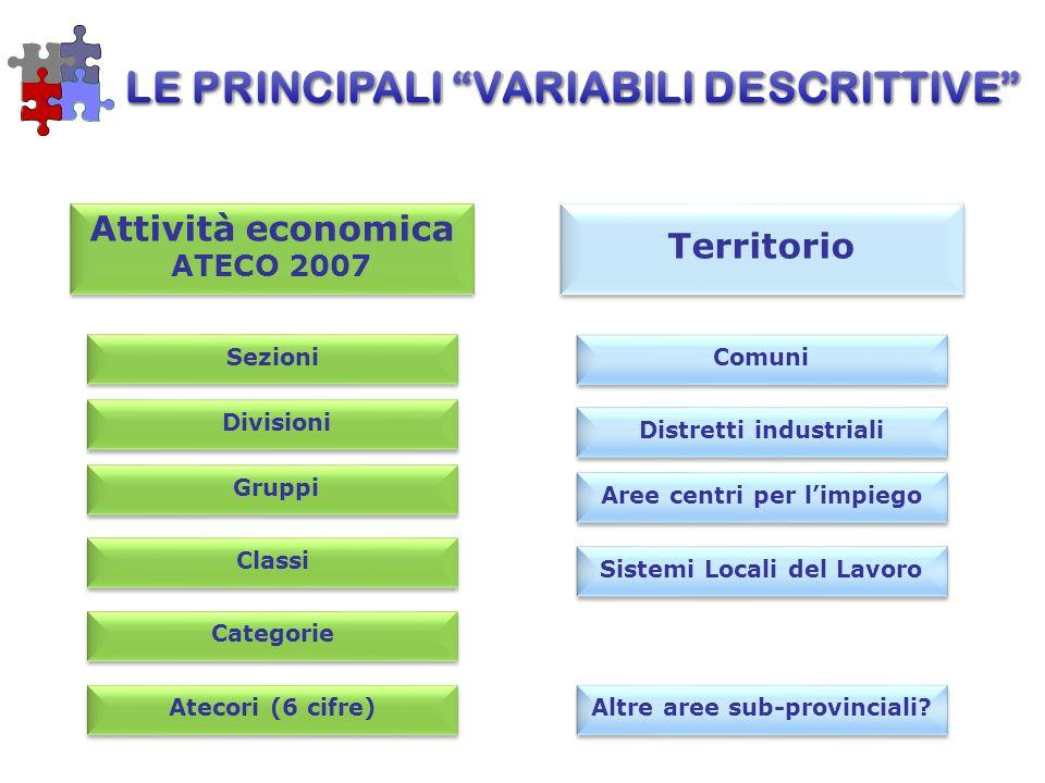 Attività economica ATECO 2007 Attività economica ATECO 2007 Territorio Comuni Altre aree sub-provinciali? Distretti industriali Aree centri per limpie