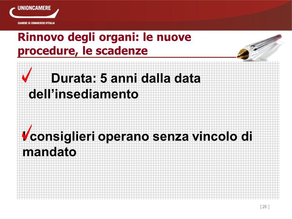 [ 26 ] Rinnovo degli organi: le nuove procedure, le scadenze Durata: 5 anni dalla data dellinsediamento I consiglieri operano senza vincolo di mandato