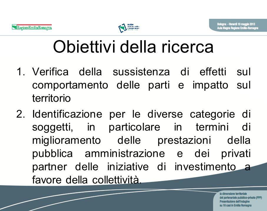 Obiettivi della ricerca 1.Verifica della sussistenza di effetti sul comportamento delle parti e impatto sul territorio 2.Identificazione per le diverse categorie di soggetti, in particolare in termini di miglioramento delle prestazioni della pubblica amministrazione e dei privati partner delle iniziative di investimento a favore della collettività.