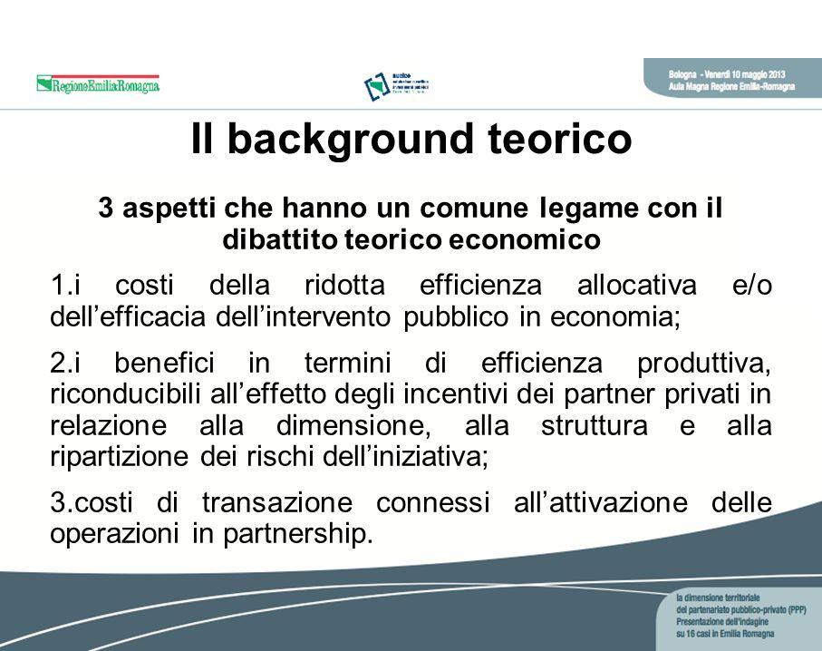 Il background teorico 3 aspetti che hanno un comune legame con il dibattito teorico economico 1.i costi della ridotta efficienza allocativa e/o dellefficacia dellintervento pubblico in economia; 2.i benefici in termini di efficienza produttiva, riconducibili alleffetto degli incentivi dei partner privati in relazione alla dimensione, alla struttura e alla ripartizione dei rischi delliniziativa; 3.costi di transazione connessi allattivazione delle operazioni in partnership.