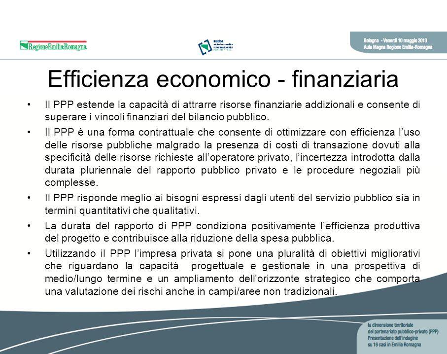Efficienza economico - finanziaria Il PPP estende la capacità di attrarre risorse finanziarie addizionali e consente di superare i vincoli finanziari del bilancio pubblico.