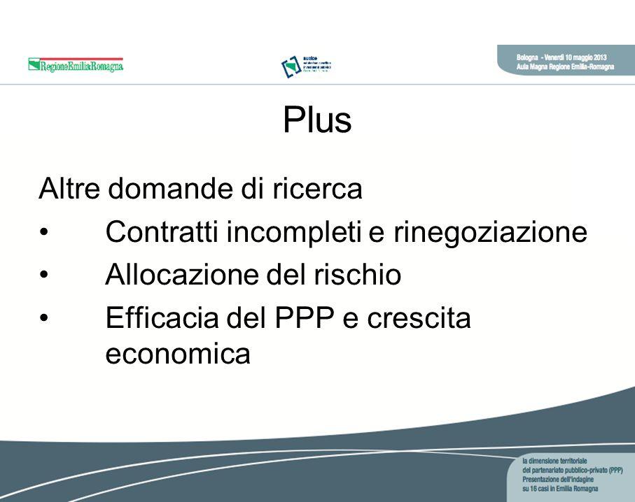 Plus Altre domande di ricerca Contratti incompleti e rinegoziazione Allocazione del rischio Efficacia del PPP e crescita economica