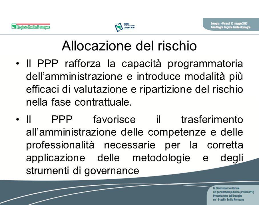 Allocazione del rischio Il PPP rafforza la capacità programmatoria dellamministrazione e introduce modalità più efficaci di valutazione e ripartizione del rischio nella fase contrattuale.