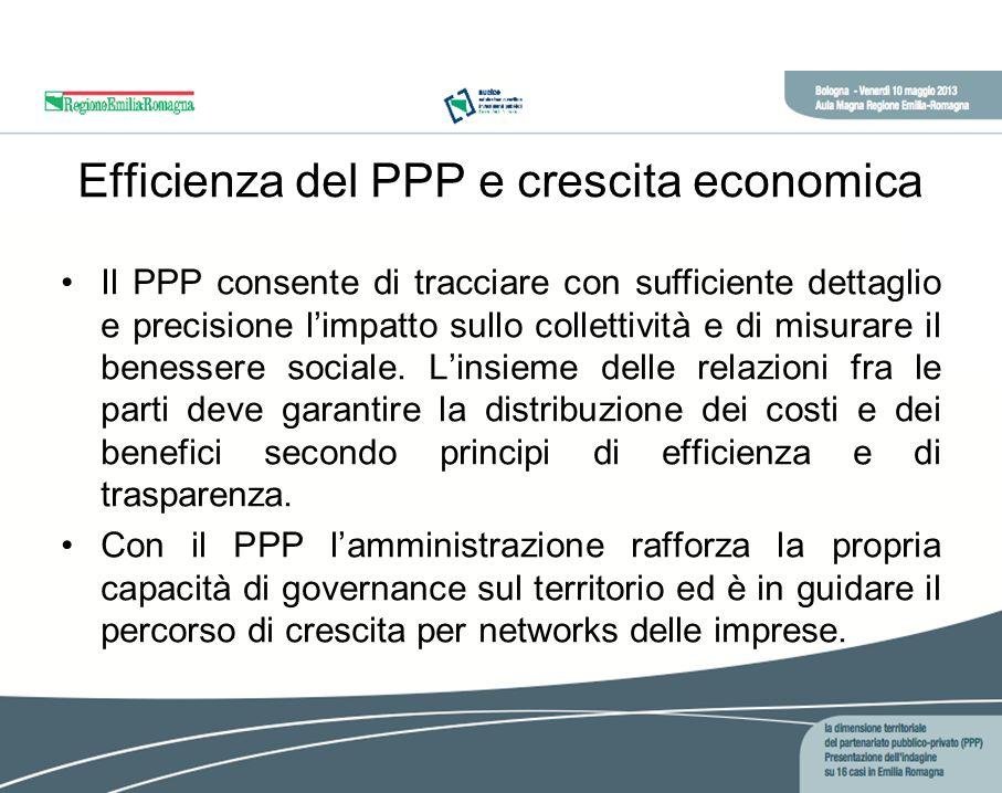 Efficienza del PPP e crescita economica Il PPP consente di tracciare con sufficiente dettaglio e precisione limpatto sullo collettività e di misurare il benessere sociale.