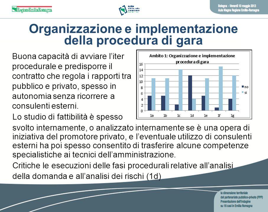 Organizzazione e implementazione della procedura di gara Buona capacità di avviare liter procedurale e predisporre il contratto che regola i rapporti