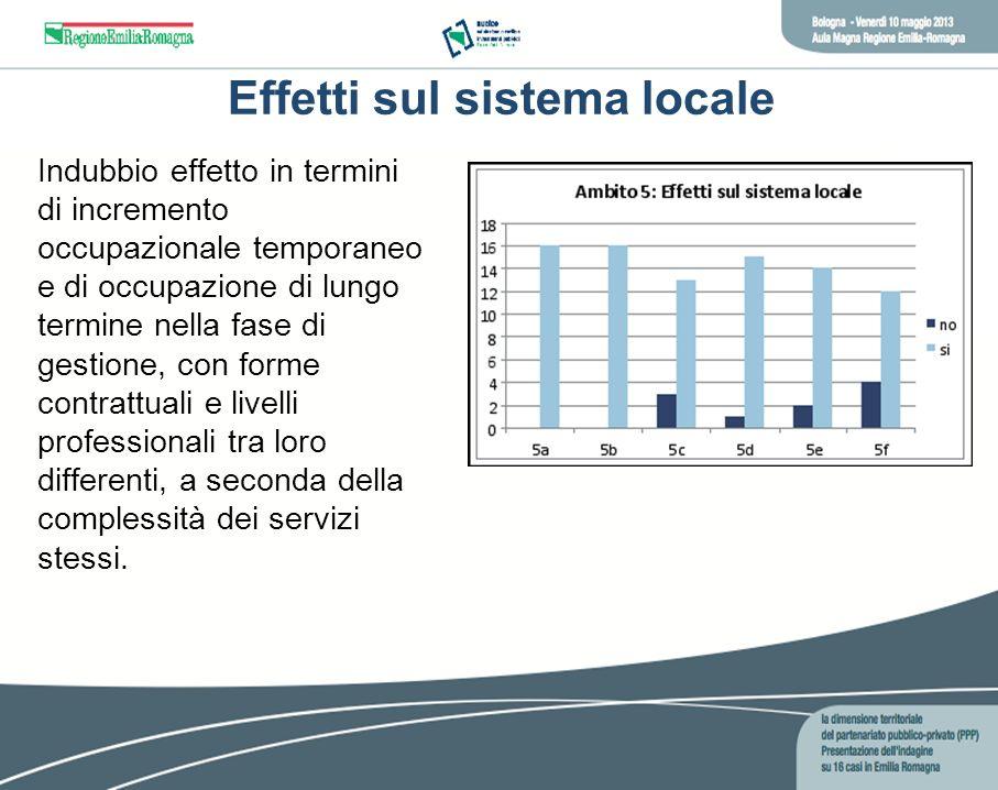 Effetti sul sistema locale Indubbio effetto in termini di incremento occupazionale temporaneo e di occupazione di lungo termine nella fase di gestione