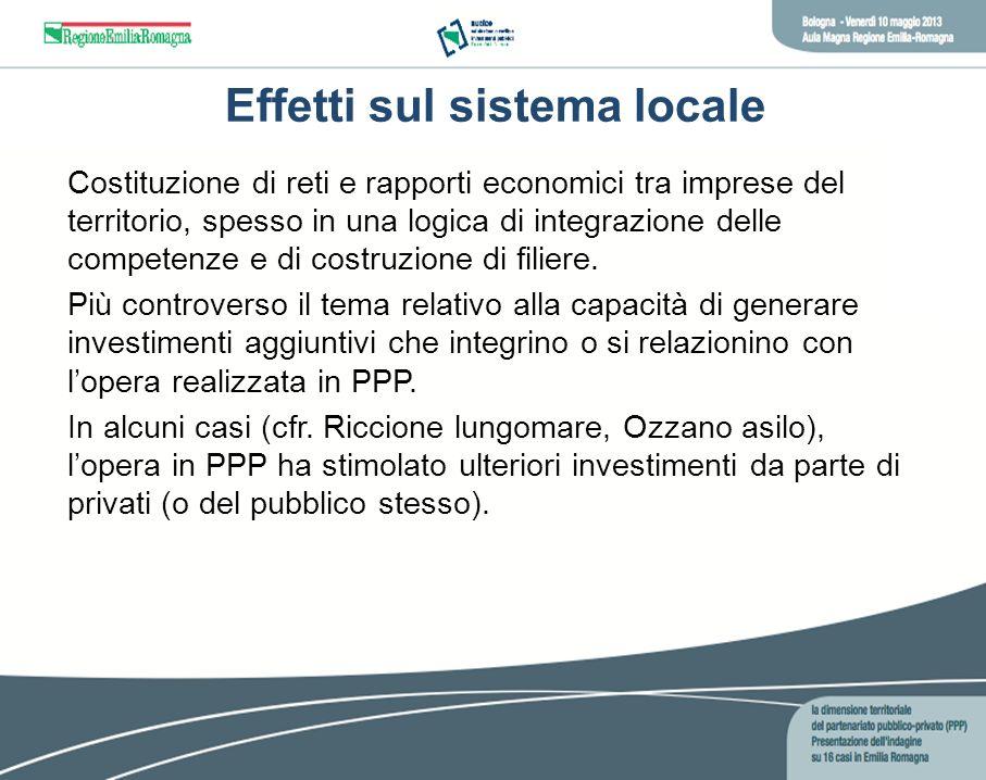 Costituzione di reti e rapporti economici tra imprese del territorio, spesso in una logica di integrazione delle competenze e di costruzione di filier
