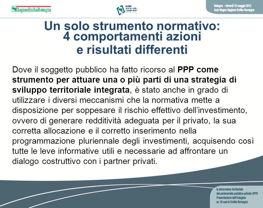 Un solo strumento normativo: 4 comportamenti azioni e risultati differenti Dove il soggetto pubblico ha fatto ricorso al PPP come strumento per attuar
