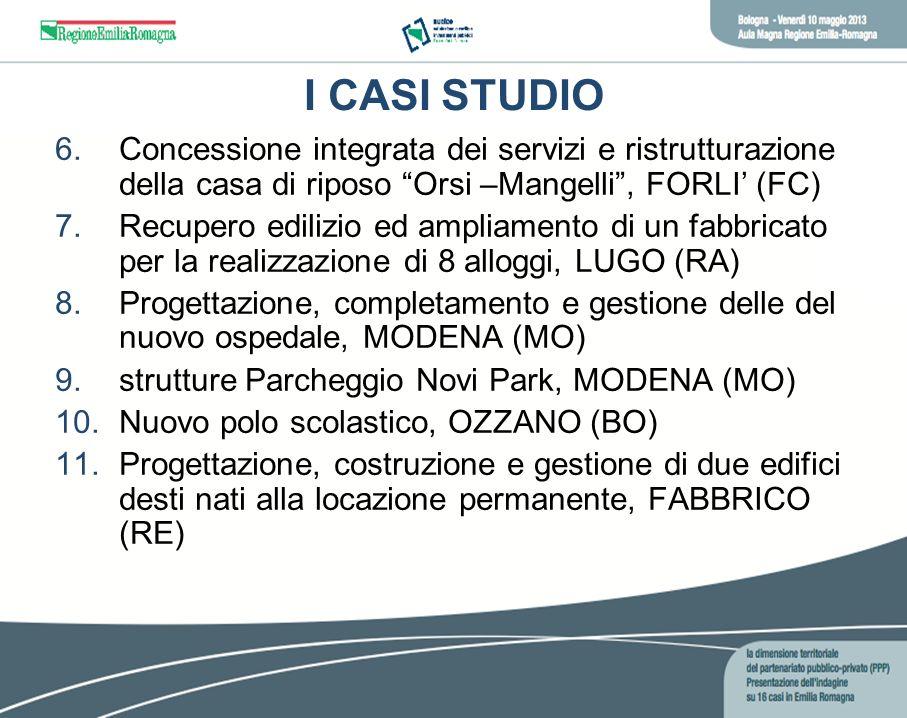 I CASI STUDIO 6.Concessione integrata dei servizi e ristrutturazione della casa di riposo Orsi –Mangelli, FORLI (FC) 7.Recupero edilizio ed ampliament