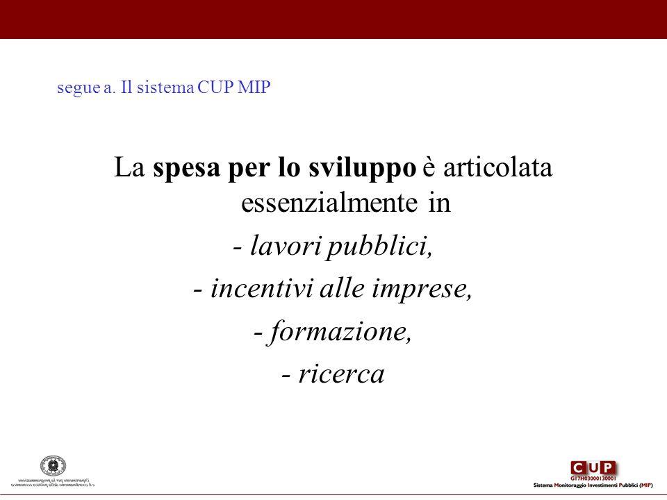 b.Il sistema MIP ed il rapporto con SIOPE L art.