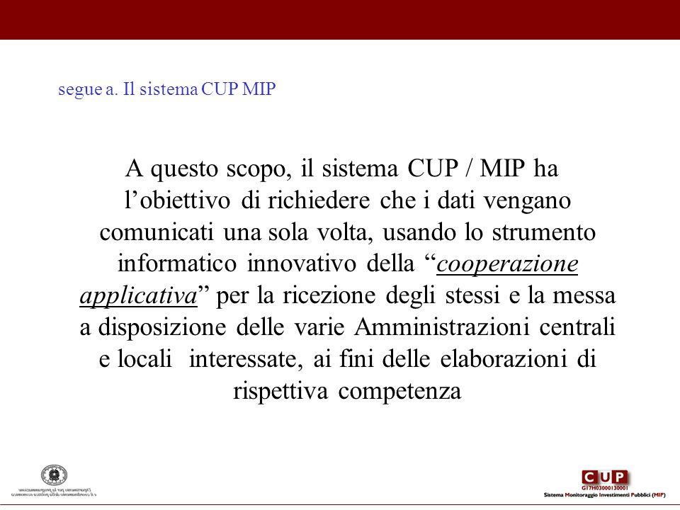 segue a. Il sistema CUP MIP A questo scopo, il sistema CUP / MIP ha lobiettivo di richiedere che i dati vengano comunicati una sola volta, usando lo s