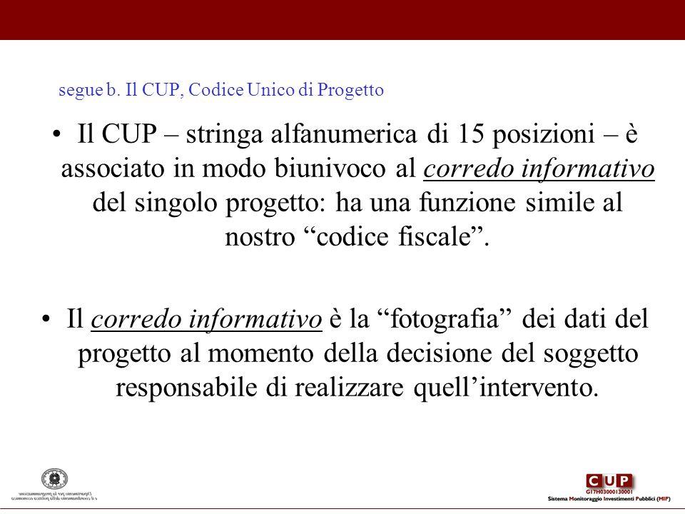 segue b. Il CUP, Codice Unico di Progetto Il CUP – stringa alfanumerica di 15 posizioni – è associato in modo biunivoco al corredo informativo del sin