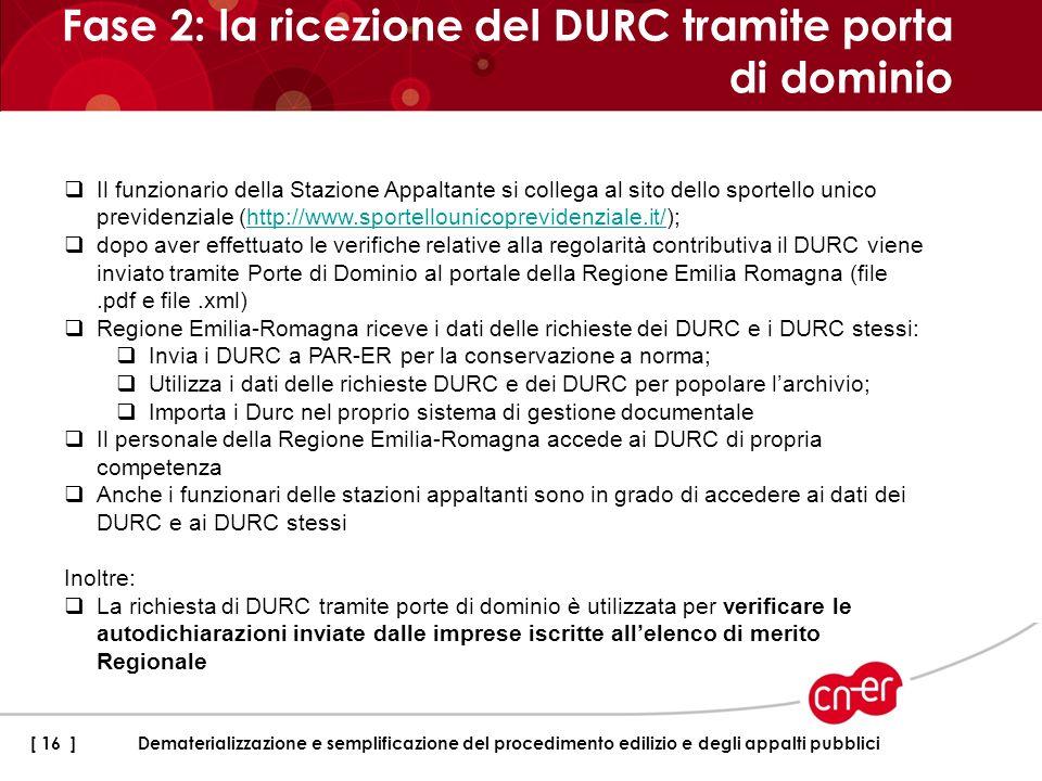 Fase 2: la ricezione del DURC tramite porta di dominio [ 16 ]Dematerializzazione e semplificazione del procedimento edilizio e degli appalti pubblici