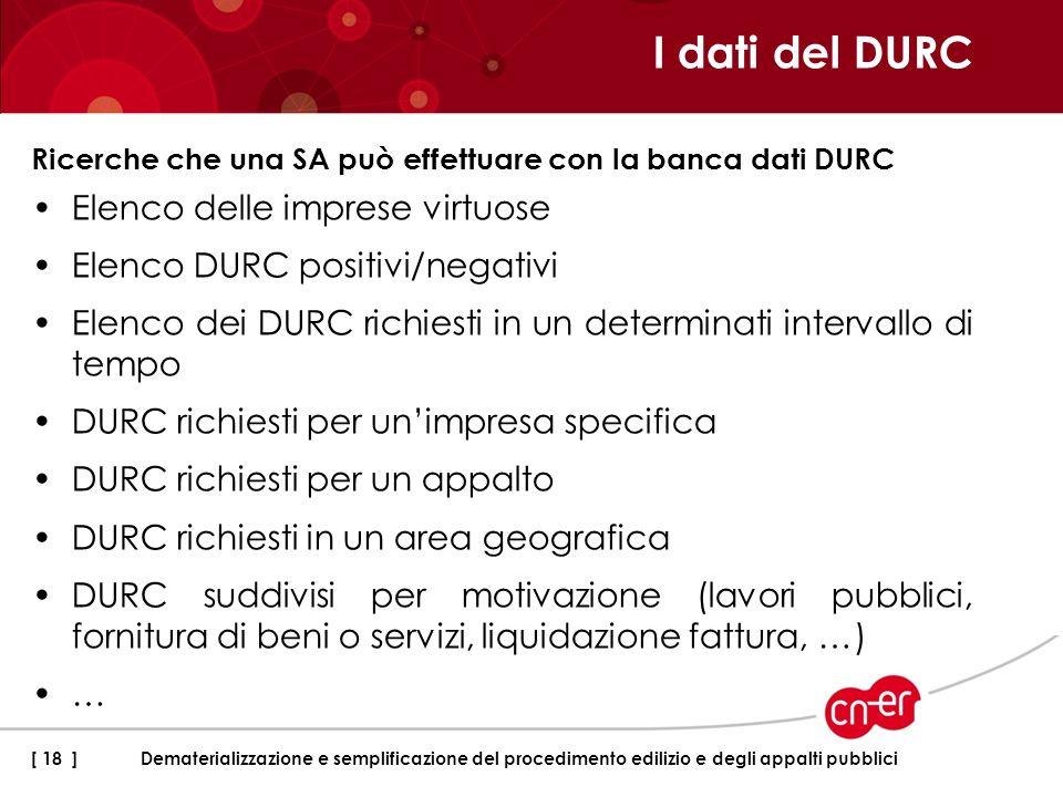 Elenco delle imprese virtuose Elenco DURC positivi/negativi Elenco dei DURC richiesti in un determinati intervallo di tempo DURC richiesti per unimpre