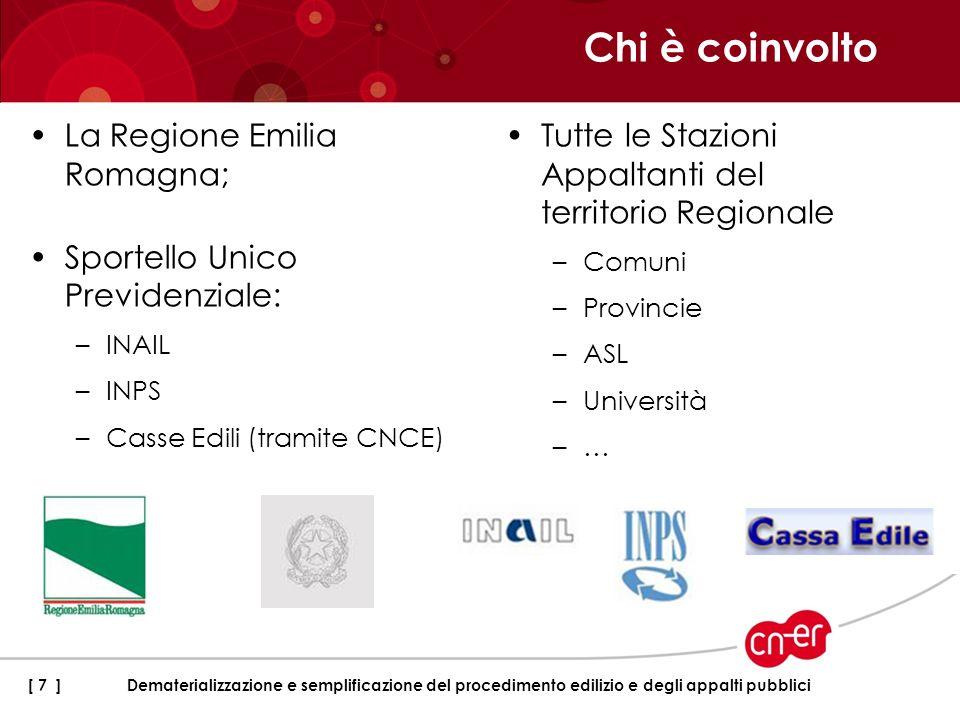 Chi è coinvolto La Regione Emilia Romagna; Sportello Unico Previdenziale: –INAIL –INPS –Casse Edili (tramite CNCE) Tutte le Stazioni Appaltanti del te