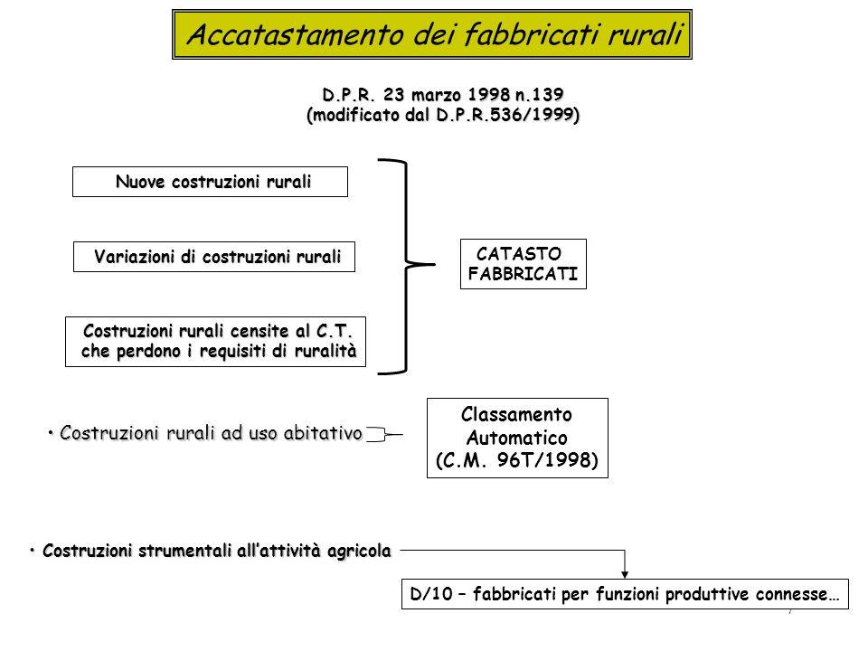 7 Accatastamento dei fabbricati rurali D.P.R. 23 marzo 1998 n.139 (modificato dal D.P.R.536/1999) CATASTO FABBRICATI Nuove costruzioni rurali Nuove co