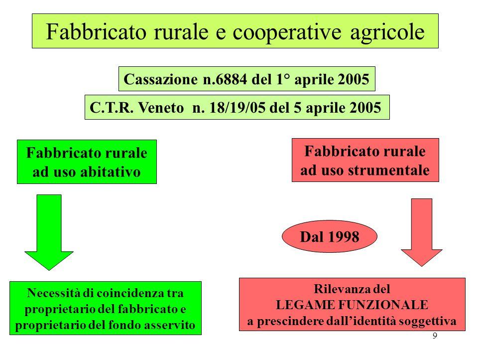 9 Fabbricato rurale e cooperative agricole Cassazione n.6884 del 1° aprile 2005 C.T.R. Veneto n. 18/19/05 del 5 aprile 2005 Fabbricato rurale ad uso a