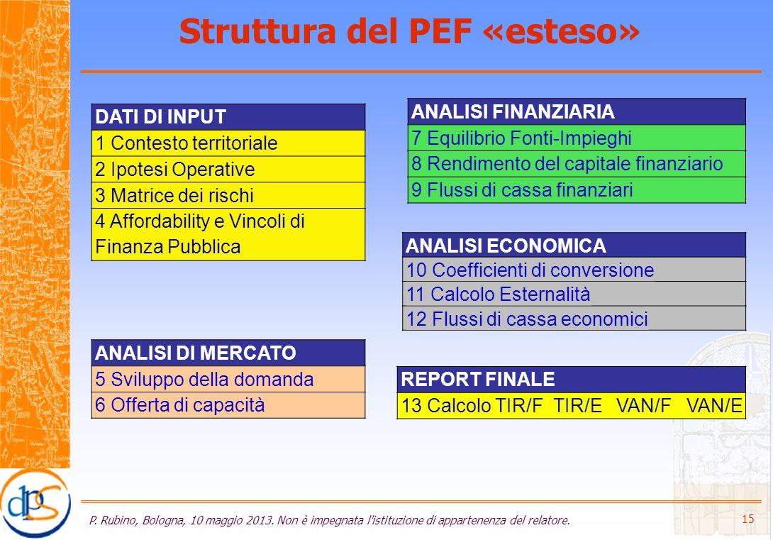 Struttura del PEF «esteso» P. Rubino, Bologna, 10 maggio 2013.