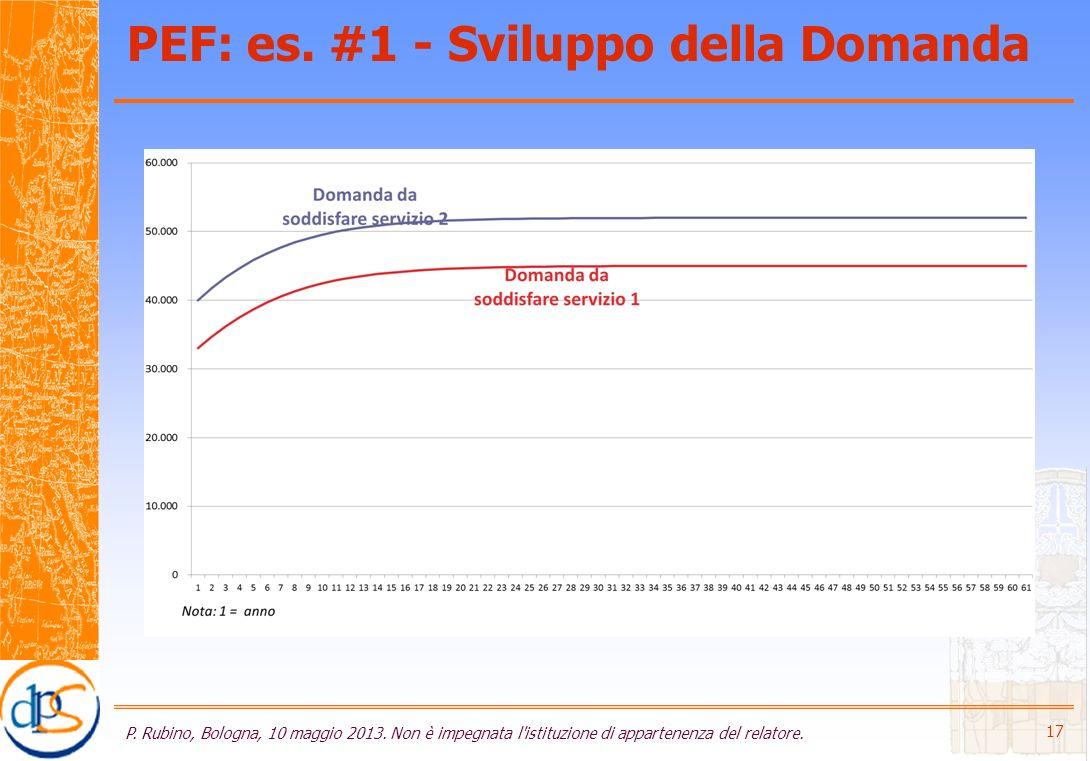 PEF: es. #1 - Sviluppo della Domanda P. Rubino, Bologna, 10 maggio 2013.