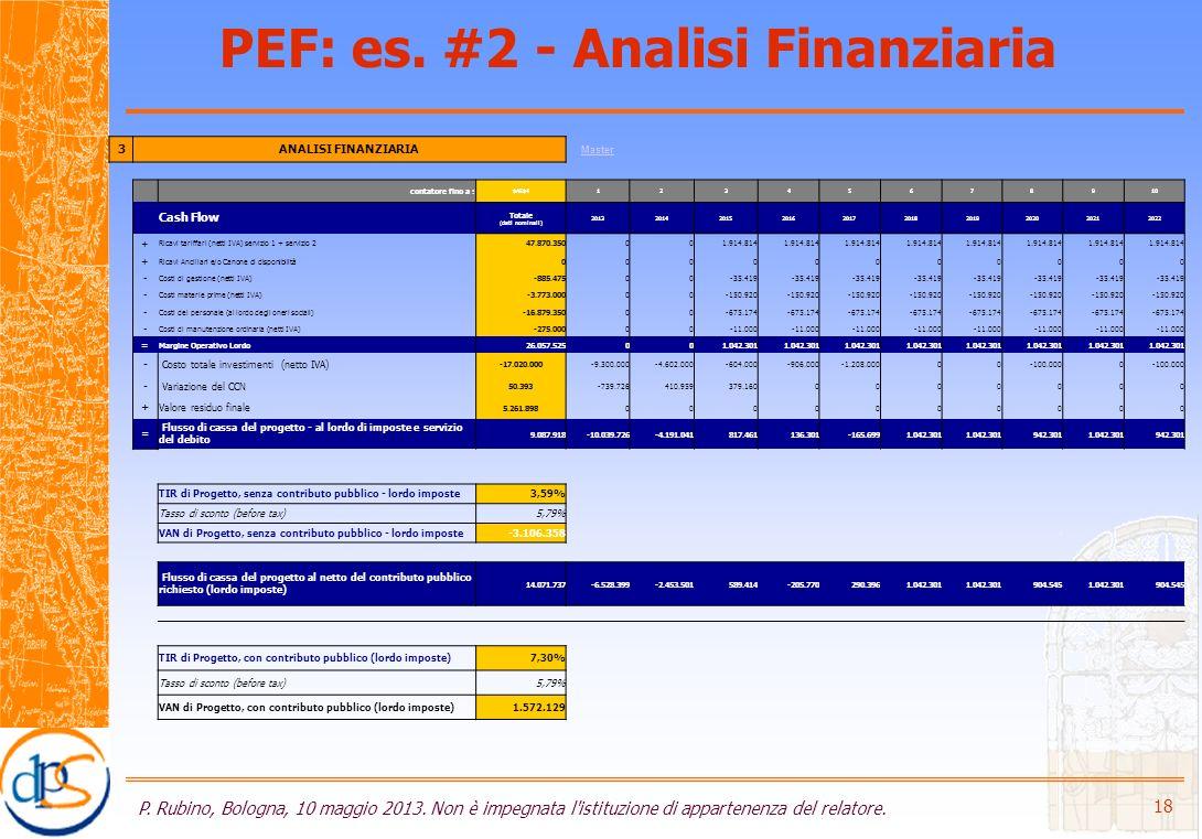 PEF: es. #2 - Analisi Finanziaria P. Rubino, Bologna, 10 maggio 2013.