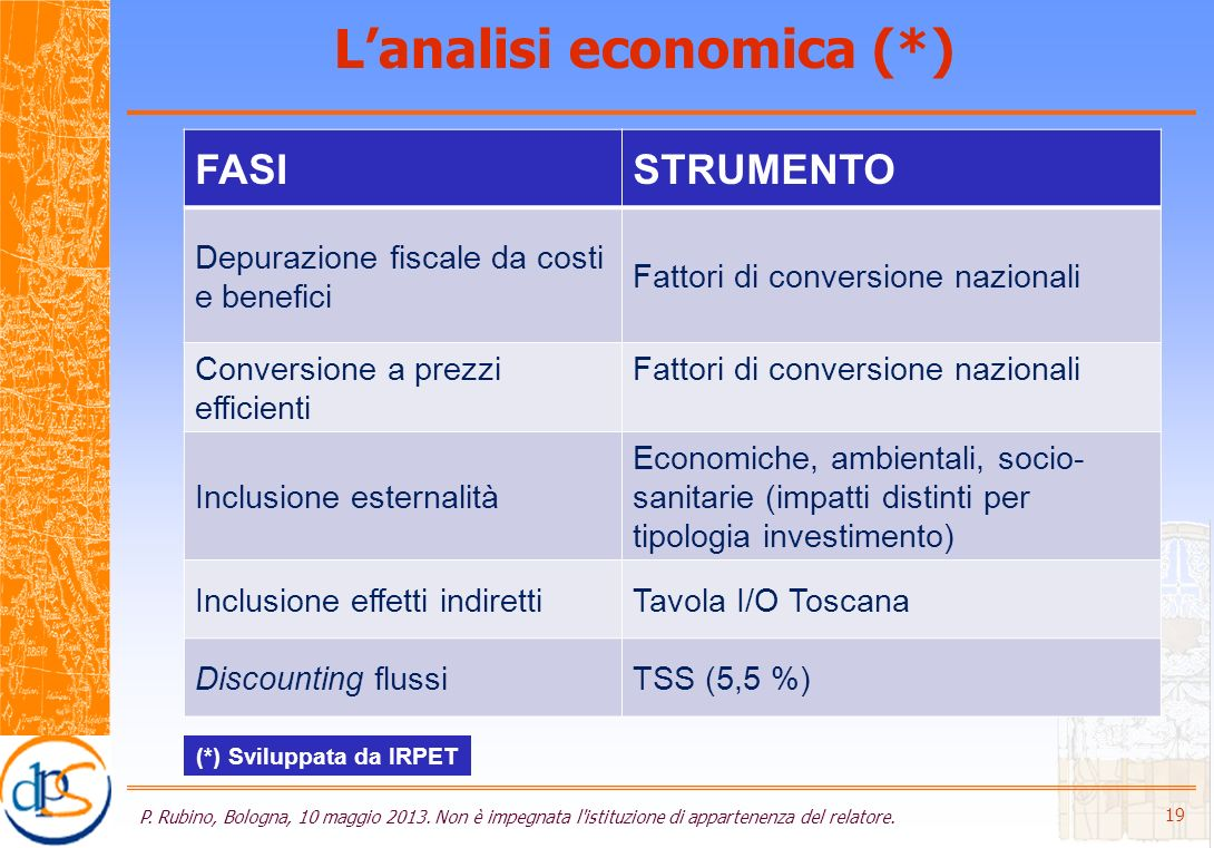 Lanalisi economica (*) P. Rubino, Bologna, 10 maggio 2013.