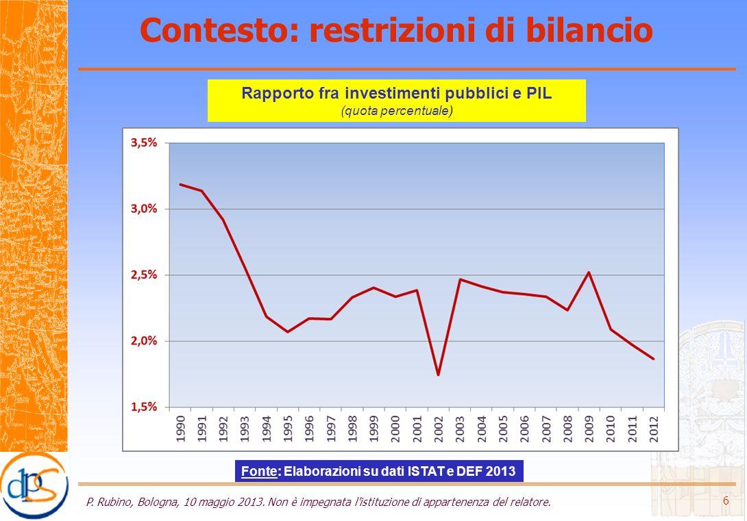 Contesto: restrizioni di bilancio P. Rubino, Bologna, 10 maggio 2013.