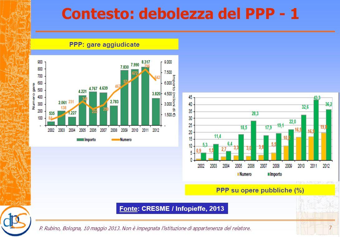 Contesto: debolezza del PPP - 1 P. Rubino, Bologna, 10 maggio 2013.