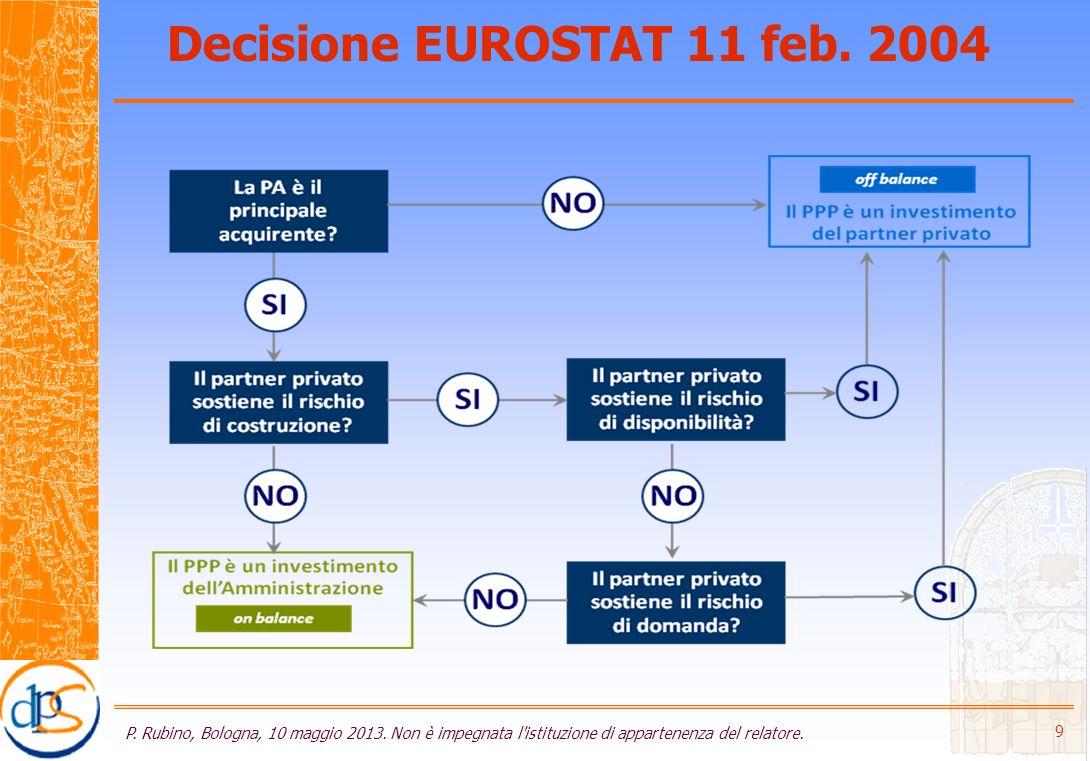 Decisione EUROSTAT 11 feb. 2004 P. Rubino, Bologna, 10 maggio 2013.