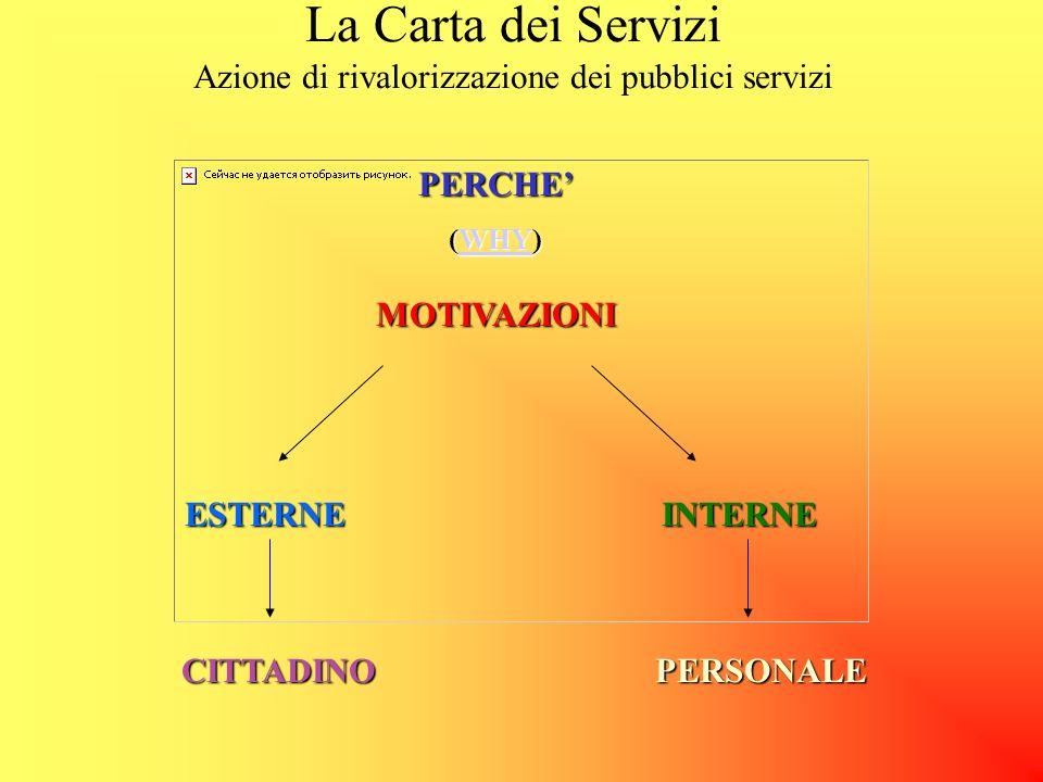 La Carta dei Servizi Azione di rivalorizzazione dei pubblici servizi why who where when what QUALITA TOTALE TOTALE 5 W law 5 W law
