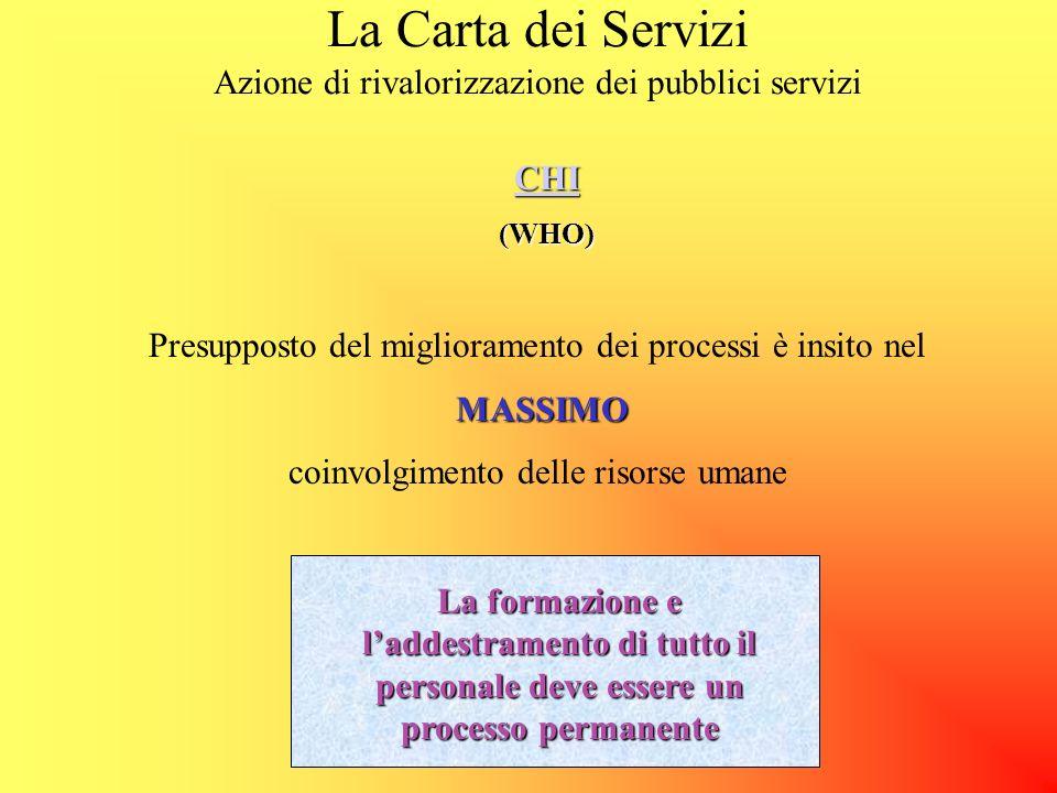 La Carta dei Servizi Azione di rivalorizzazione dei pubblici servizi CHE COSA CHE COSA(WHAT) MIGLIORAMENTO CONTINUO CONTINUO Risolvere problemi ricorr