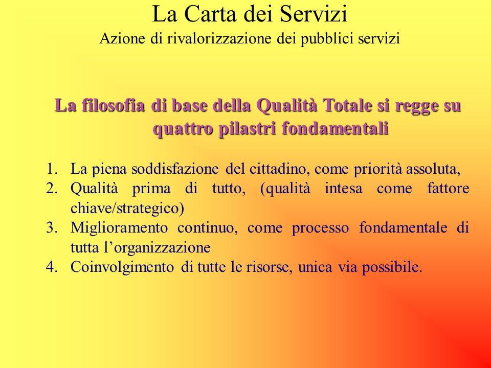 La Carta dei Servizi Azione di rivalorizzazione dei pubblici serviziDOVE (WHERE) WHERE La qualità dei servizi è il risultato di una attività struttura