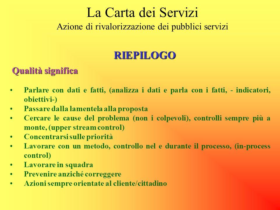 La Carta dei Servizi Azione di rivalorizzazione dei pubblici servizi La filosofia di base della Qualità Totale si regge su quattro pilastri fondamenta
