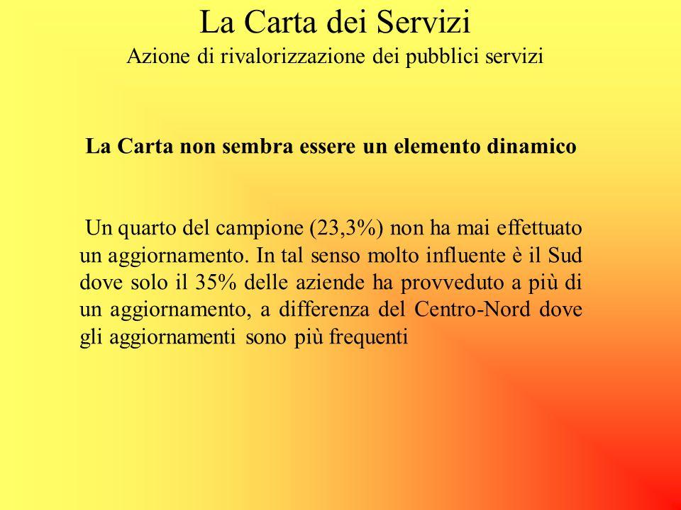 La Carta dei Servizi Azione di rivalorizzazione dei pubblici servizi la maggior parte delle aziende (44,5%) ha pubblicato per la prima volta la Carta