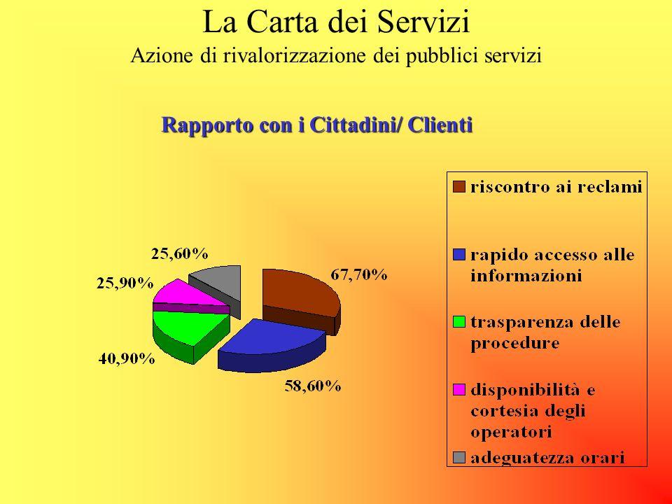 La Carta dei Servizi Azione di rivalorizzazione dei pubblici servizi Tra gli strumenti di comunicazione per informare i cittadini sulla realizzazione