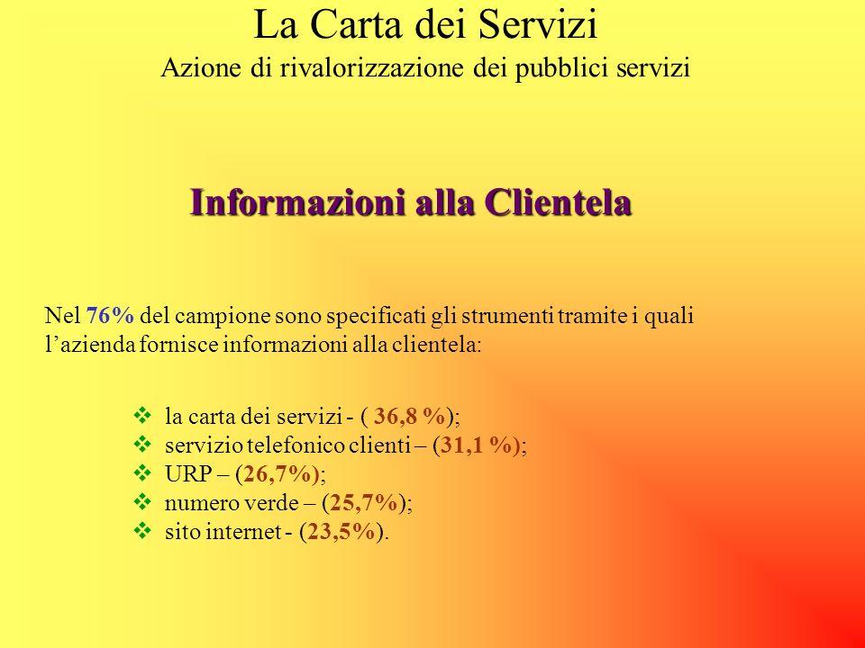 La Carta dei Servizi Azione di rivalorizzazione dei pubblici servizi Nel 63% del campione vengono specificate le modalità procedurali per i reclami ch